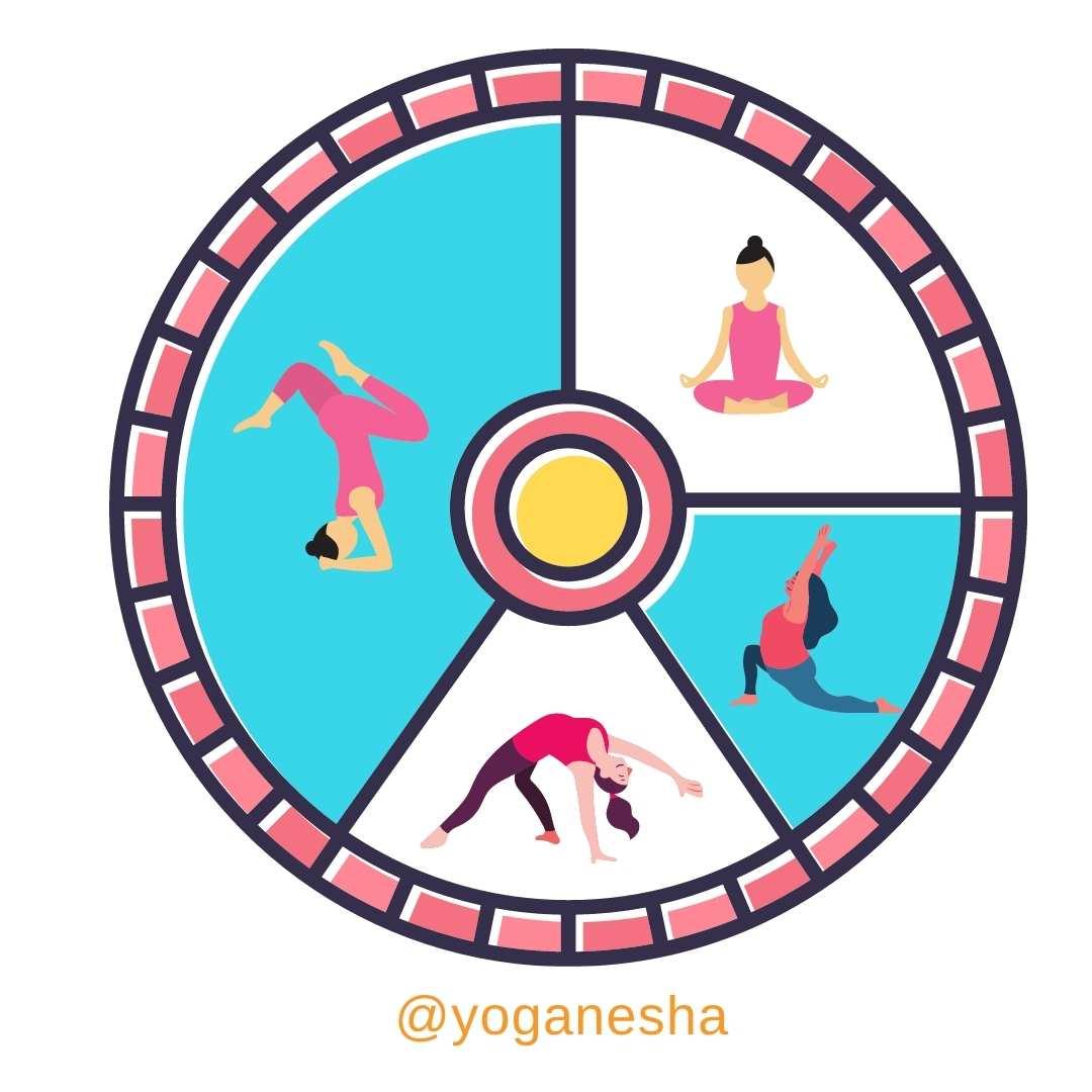 yoga y ciclo femenino